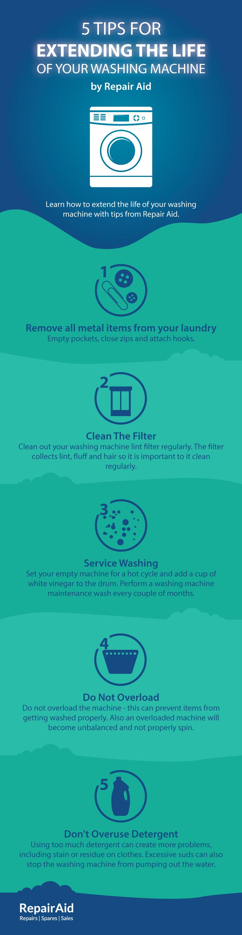 5 consejos para prolongar la vida útil de su lavadora