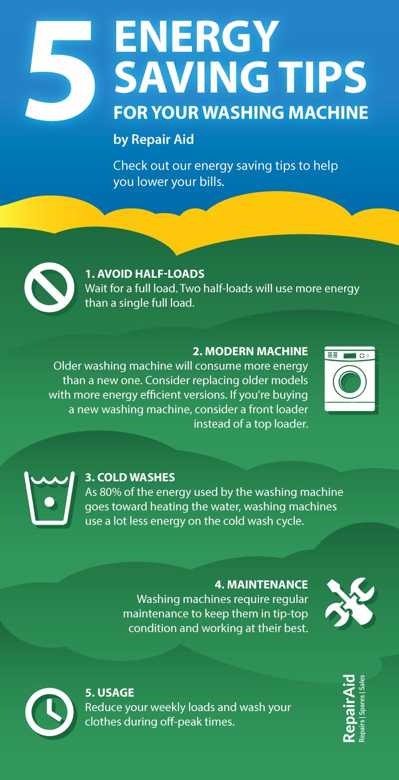Infografía: 5 consejos de ahorro de energía para su lavadora